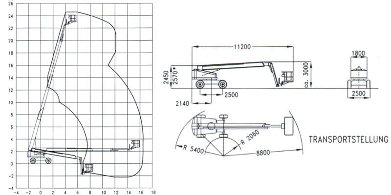t250d-details