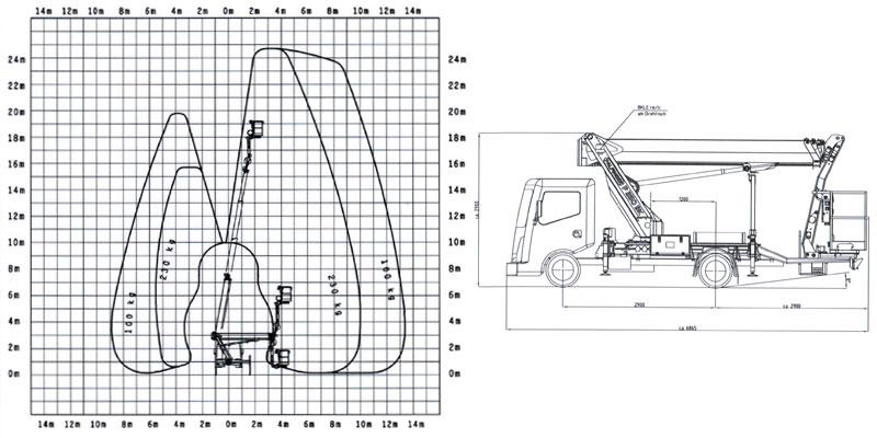 PTK250 zeichnung