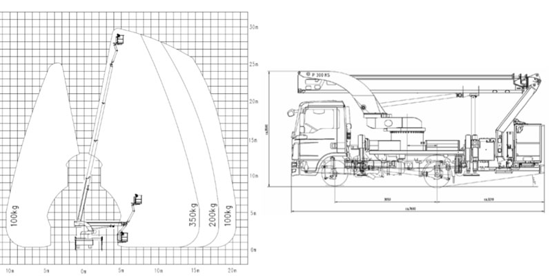PTK300 technische Zeichnung